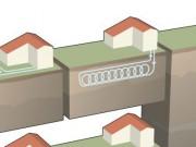 PAC a géothermie capteurs horizontaux verticaux