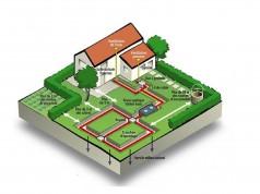 prix et devis pour vidange et entretien de fosse septique toutes eaux. Black Bedroom Furniture Sets. Home Design Ideas