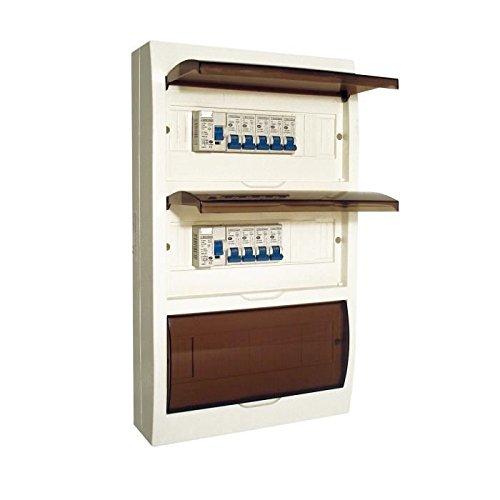 tableau lectrique prix d 39 un changement ou d 39 une remise aux normes. Black Bedroom Furniture Sets. Home Design Ideas