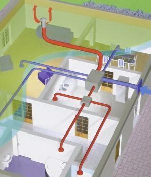 fonctionnement vmc double flux thermodynamique